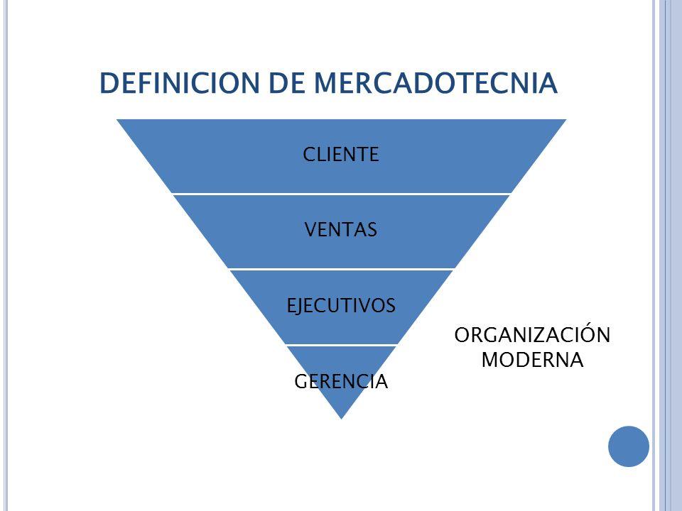 DEFINICION DE MERCADOTECNIA CLIENTE VENTAS EJECUTIVOS GERENCIA ORGANIZACIÓN MODERNA