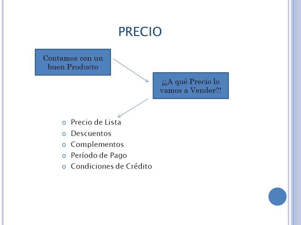 PRECIO Precio de Lista Descuentos Complementos Período de Pago Condiciones de Crédito Contamos con un buen Producto ¡¿A qué Precio lo vamos a Vender?!