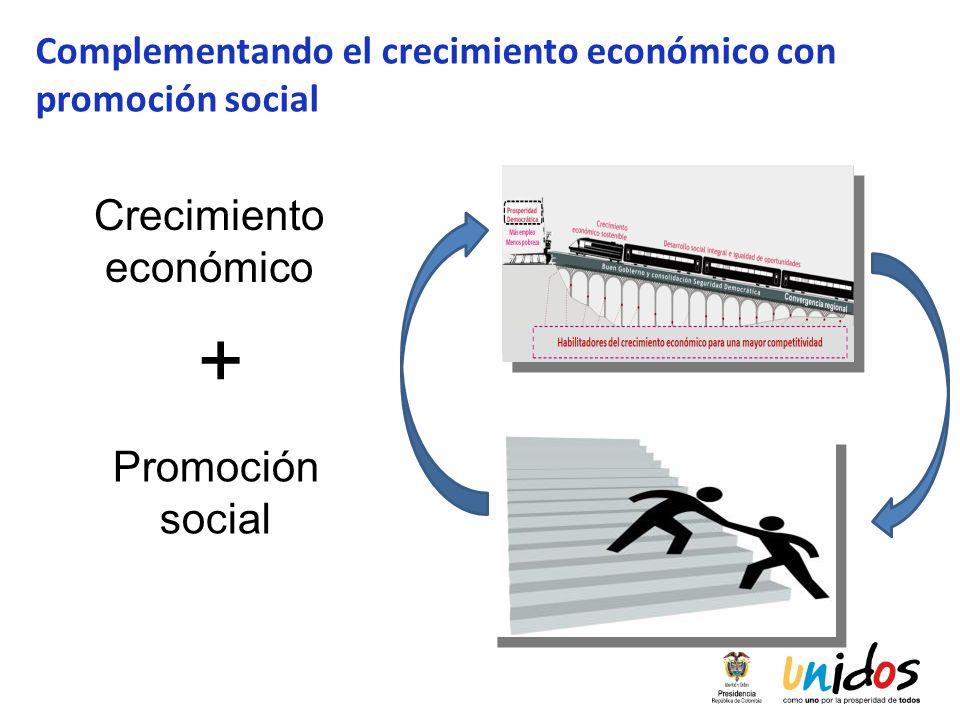 Crecimiento económico + Promoción social Complementando el crecimiento económico con promoción social