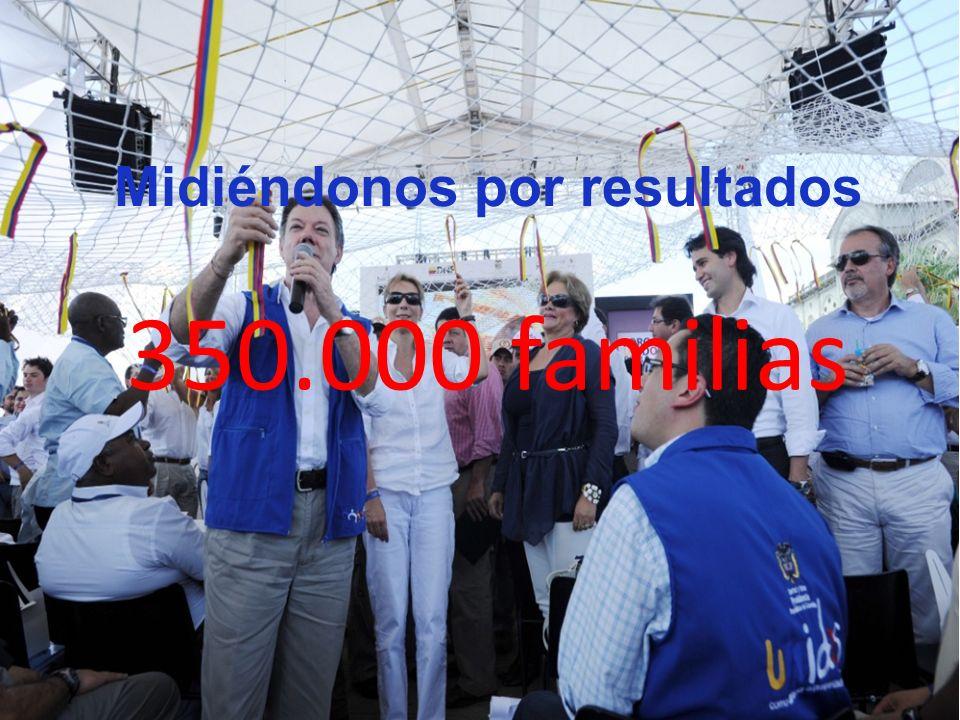 Midiéndonos por resultados 350.000 familias