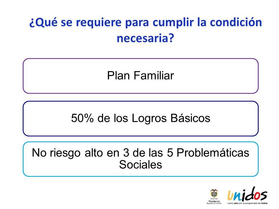 ¿Qué se requiere para cumplir la condición necesaria? Plan Familiar50% de los Logros Básicos No riesgo alto en 3 de las 5 Problemáticas Sociales