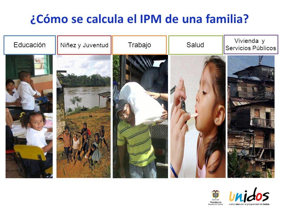 ¿Cómo se calcula el IPM de una familia? Educación Niñez y Juventud TrabajoSalud Vivienda y Servicios Públicos