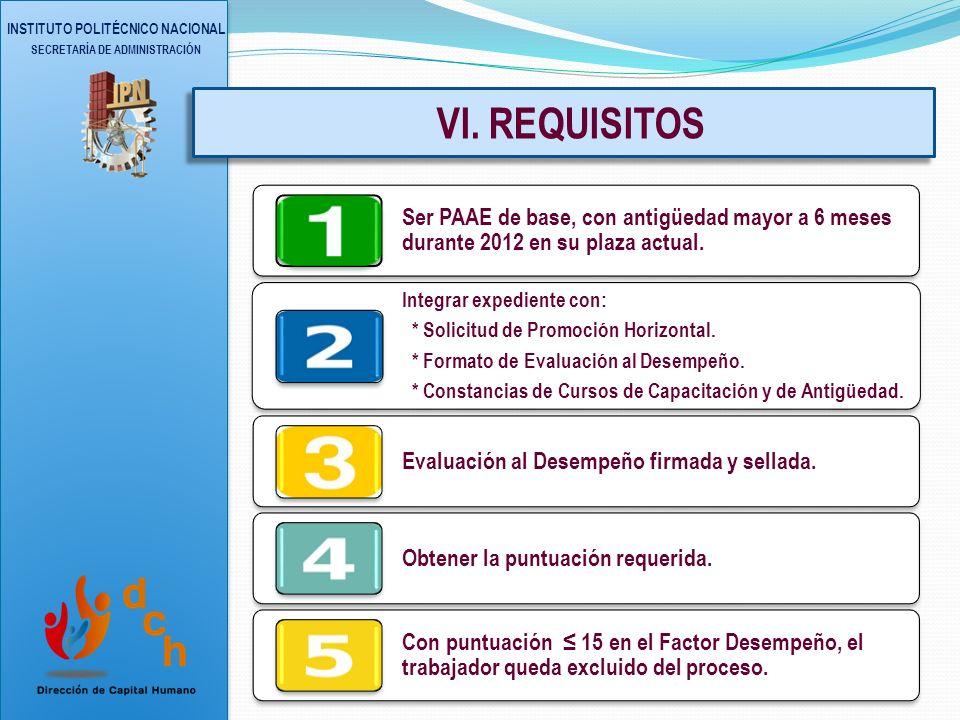 5 No tendrá derecho a participar el personal que haya desempeñado funciones en plazas puesto o en puestos directivos durante 2012.
