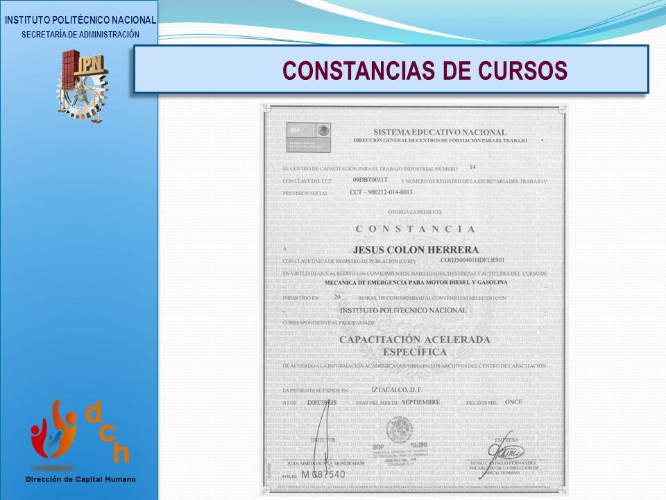 INSTITUTO POLITÉCNICO NACIONAL SECRETARÍA DE ADMINISTRACIÓN EVALUACIÓN AL DESEMPEÑO