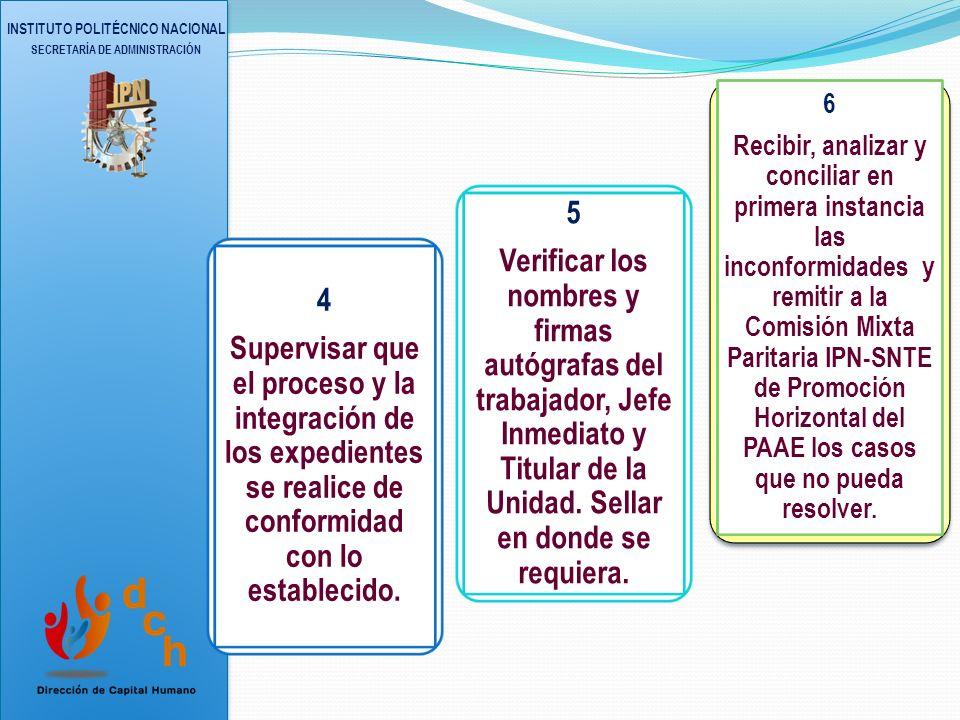 INSTITUTO POLITÉCNICO NACIONAL SECRETARÍA DE ADMINISTRACIÓN FUNCIONES DEL COMITÉ MIXTO DE PROMOCIÓN HORIZONTAL 1 Asesorar al PAAE que lo requiera.