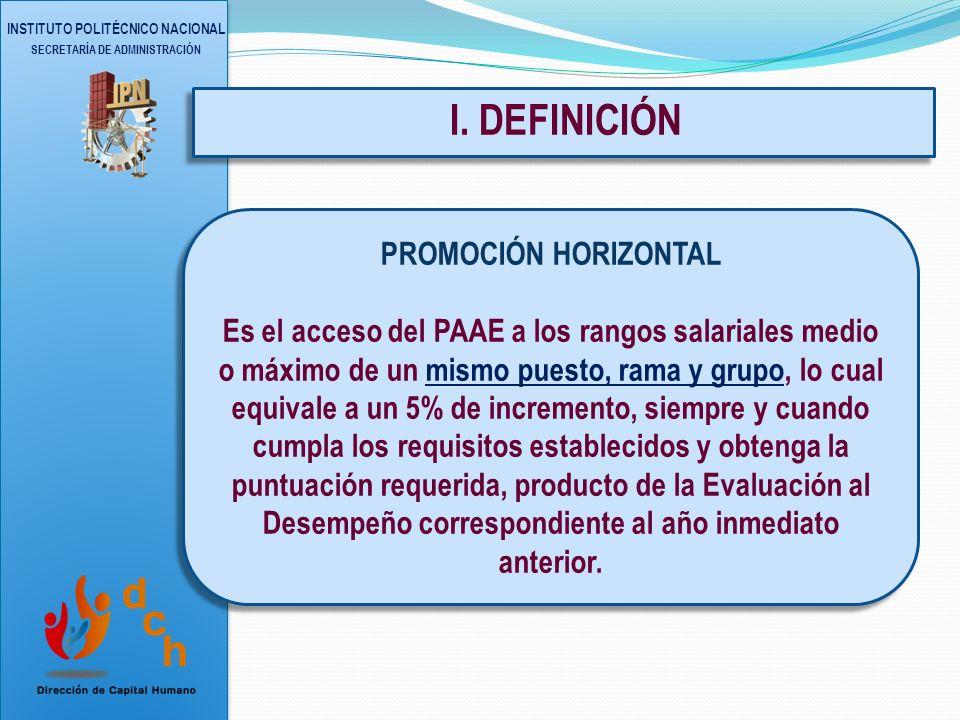 INSTITUTO POLITÉCNICO NACIONAL SECRETARÍA DE ADMINISTRACIÓN I.