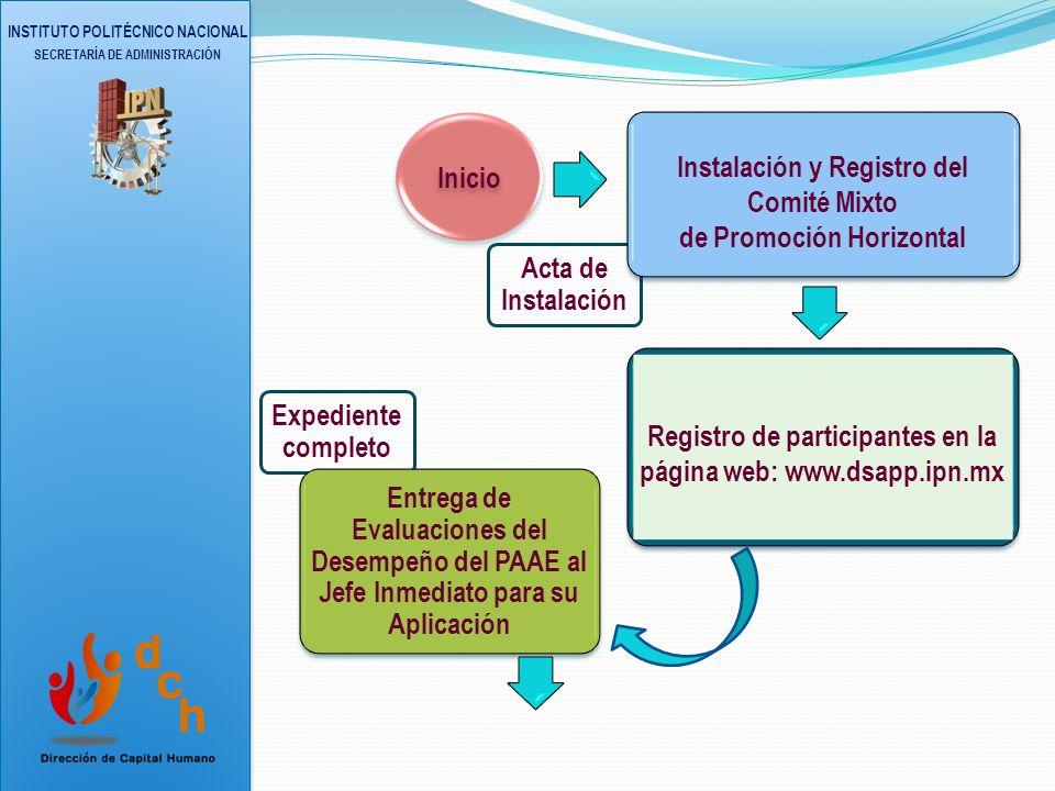 INSTITUTO POLITÉCNICO NACIONAL SECRETARÍA DE ADMINISTRACIÓN VIII. PROCEDIMIENTO