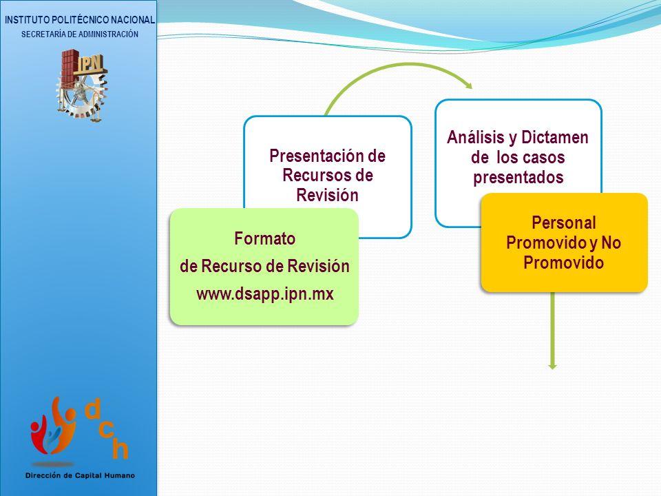 Dictamen de Personal Promovido Dictamen de Personal No Promovido Análisis de expedientes recibidos, incluyendo Recursos de Inconformidad, por parte de la Comisión Mixta Paritaria IPN-SNTE Sección 11 de Promoción Horizontal INSTITUTO POLITÉCNICO NACIONAL SECRETARÍA DE ADMINISTRACIÓN Publicación de resultados de Personal Promovido y No Promovido en la página: www.dsapp.ipn.mx