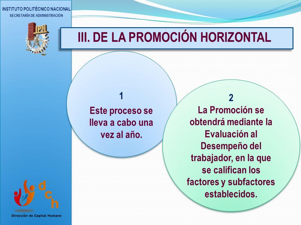 INSTITUTO POLITÉCNICO NACIONAL SECRETARÍA DE ADMINISTRACIÓN 1 Este proceso se lleva a cabo una vez al año.