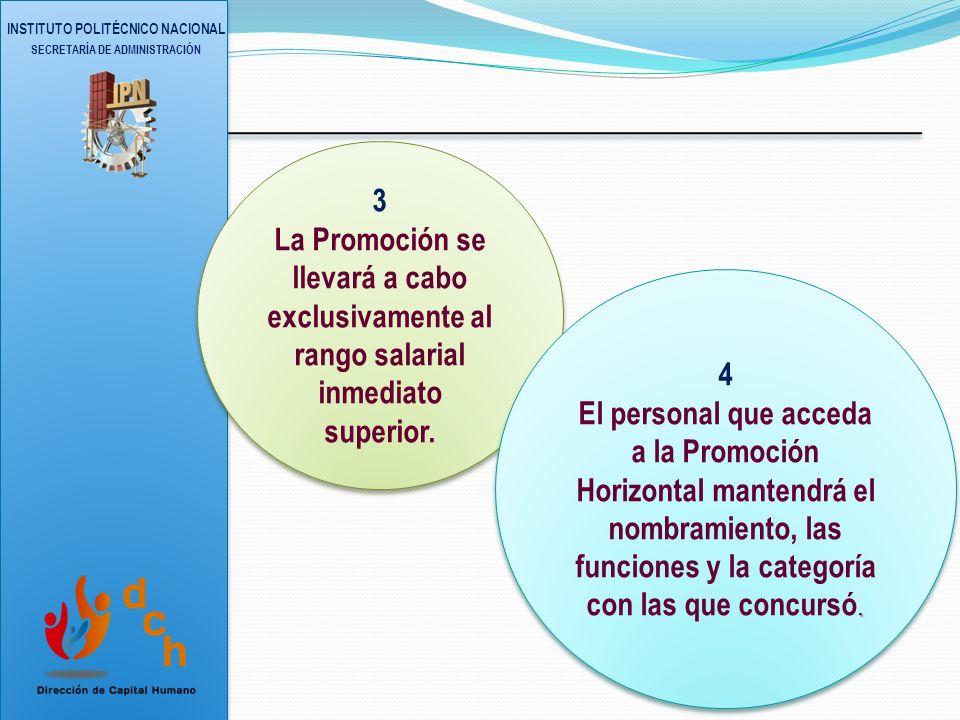 INSTITUTO POLITÉCNICO NACIONAL SECRETARÍA DE ADMINISTRACIÓN 3 La Promoción se llevará a cabo exclusivamente al rango salarial inmediato superior.