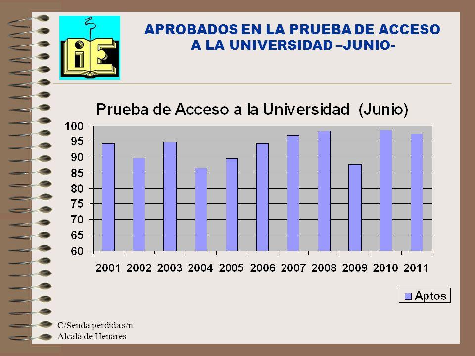C/Senda perdida s/n Alcalá de Henares APROBADOS EN LA PRUEBA DE ACCESO A LA UNIVERSIDAD –JUNIO-