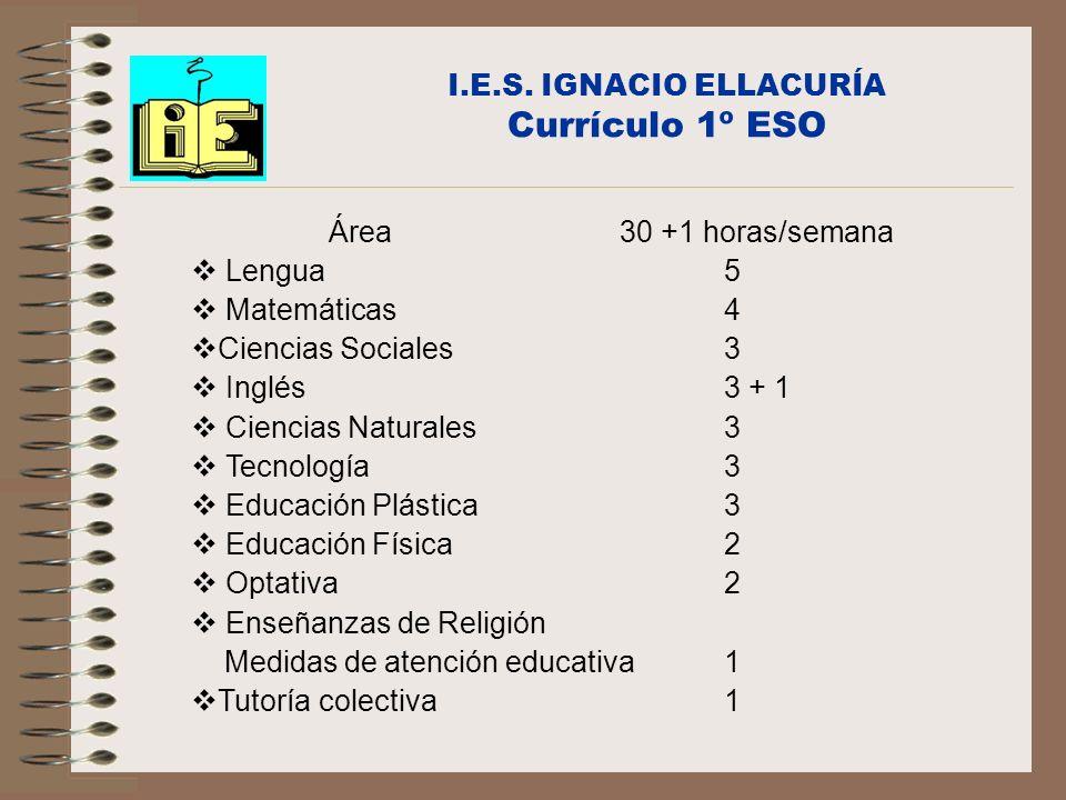 I.E.S. IGNACIO ELLACURÍA Currículo 1º ESO Área 30 +1 horas/semana Lengua5 Matemáticas4 Ciencias Sociales3 Inglés 3 + 1 Ciencias Naturales 3 Tecnología