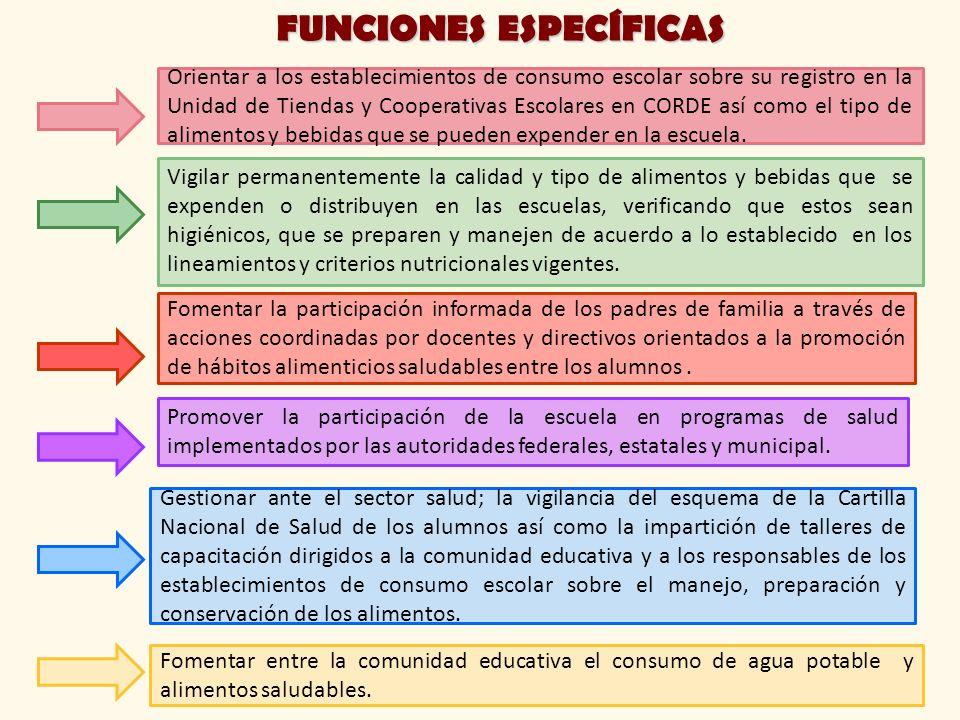 Elaborar un diagnóstico para conocer el grado de sedentarismo de los integrantes de la comunidad educativa, así como el estado de los espacios destinados a la práctica de ejercicio y actividades físicas.