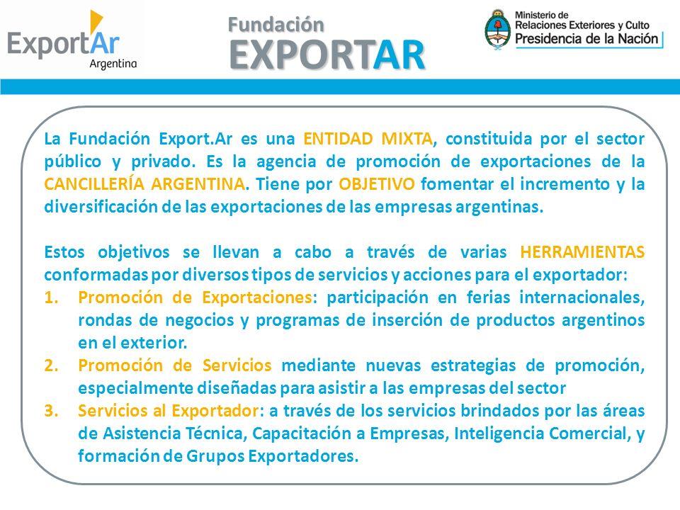 La Fundación Export.Ar es una ENTIDAD MIXTA, constituida por el sector público y privado. Es la agencia de promoción de exportaciones de la CANCILLERÍ