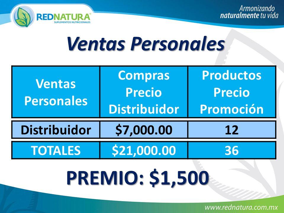 Ventas Personales Compras Precio Distribuidor Productos Precio Promoción Distribuidor$7,000.0012 TOTALES$21,000.0036 Ventas Personales PREMIO: $1,500