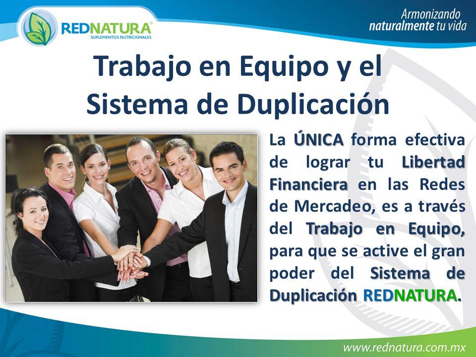 ÚNICA Libertad Financiera TrabajoenEquipo, Sistema de Duplicación REDNATURA.