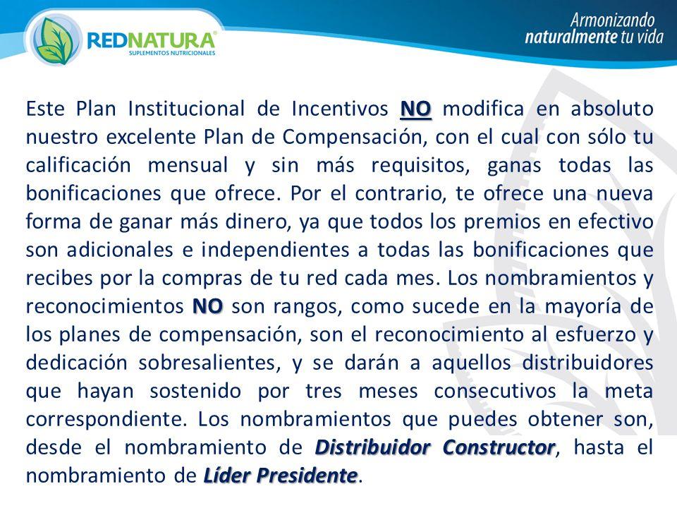 NO NO Distribuidor Constructor Líder Presidente Este Plan Institucional de Incentivos NO modifica en absoluto nuestro excelente Plan de Compensación,