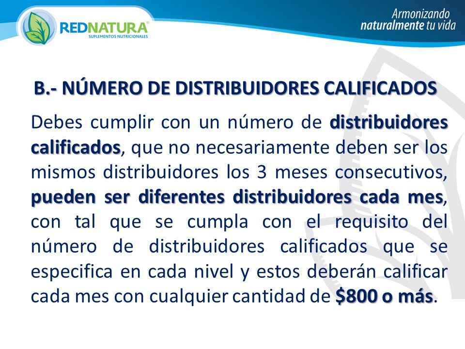 B.- NÚMERO DE DISTRIBUIDORES CALIFICADOS B.- NÚMERO DE DISTRIBUIDORES CALIFICADOS distribuidores calificados pueden ser diferentes distribuidores cada mes $800 o más Debes cumplir con un número de distribuidores calificados, que no necesariamente deben ser los mismos distribuidores los 3 meses consecutivos, pueden ser diferentes distribuidores cada mes, con tal que se cumpla con el requisito del número de distribuidores calificados que se especifica en cada nivel y estos deberán calificar cada mes con cualquier cantidad de $800 o más.