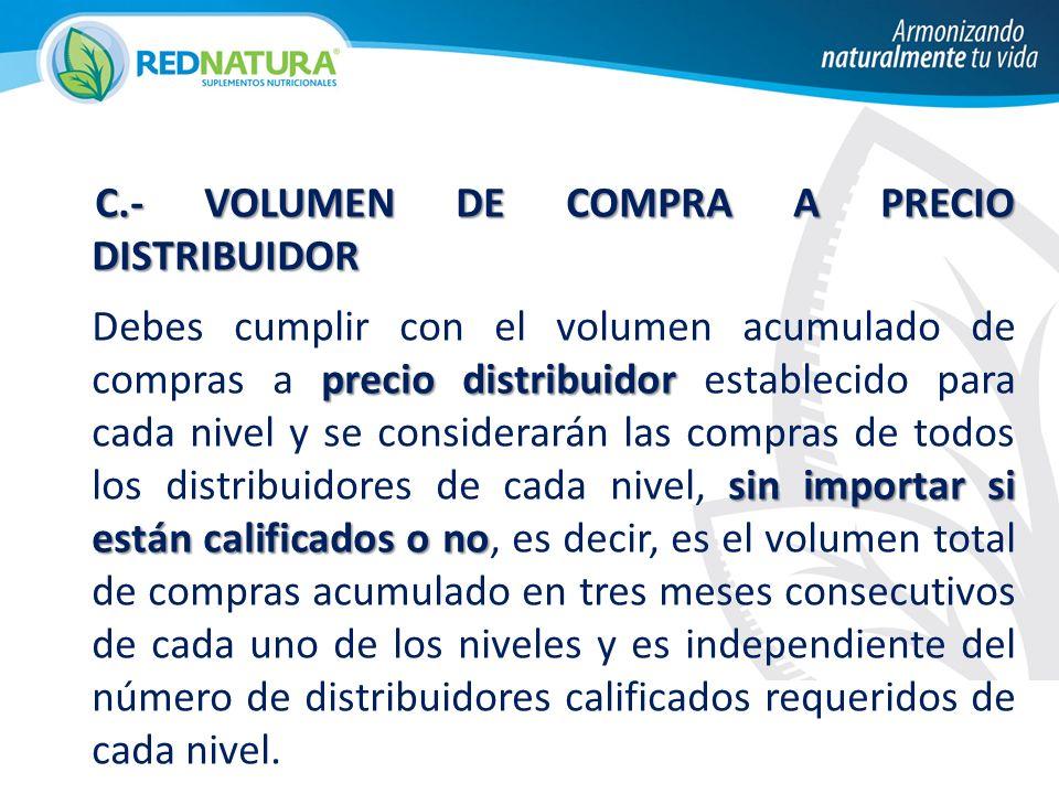 C.- VOLUMEN DE COMPRA A PRECIO DISTRIBUIDOR C.- VOLUMEN DE COMPRA A PRECIO DISTRIBUIDOR precio distribuidor sin importar si están calificados o no Deb