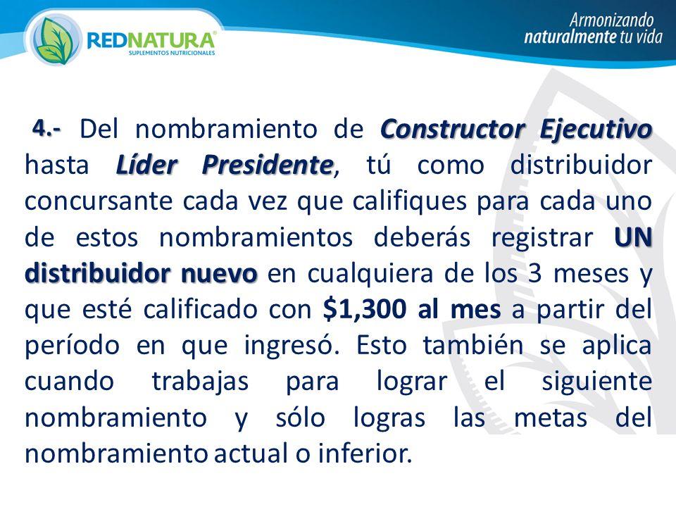 Constructor Ejecutivo Líder Presidente UN distribuidor nuevo Del nombramiento de Constructor Ejecutivo hasta Líder Presidente, tú como distribuidor co