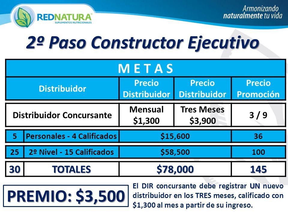 PREMIO: $3,500 2º Paso Constructor Ejecutivo M E T A S Distribuidor Precio Distribuidor Precio Promoción Distribuidor Concursante Mensual $1,300 Tres