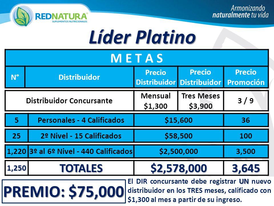 PREMIO: $75,000 Líder Platino M E T A S N°Distribuidor Precio Distribuidor Precio Promoción Distribuidor Concursante Mensual $1,300 Tres Meses $3,900
