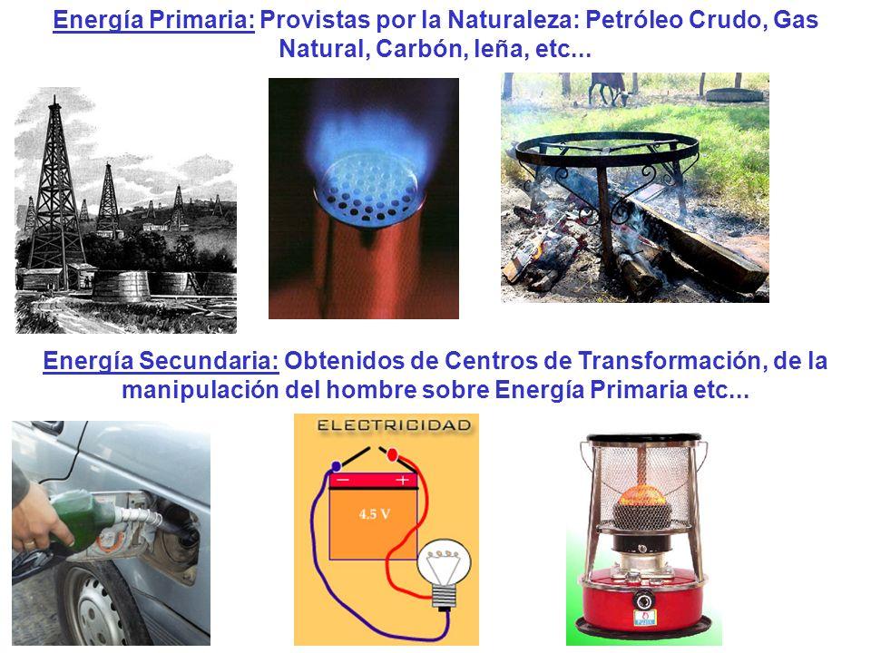 Energía Primaria: Provistas por la Naturaleza: Petróleo Crudo, Gas Natural, Carbón, leña, etc... Energía Secundaria: Obtenidos de Centros de Transform
