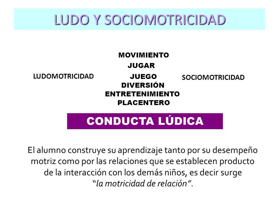LUDO Y SOCIOMOTRICIDAD MOVIMIENTO JUGAR JUEGO DIVERSIÓN ENTRETENIMIENTO PLACENTERO CONDUCTA LÚDICA LUDOMOTRICIDAD SOCIOMOTRICIDAD El alumno construye