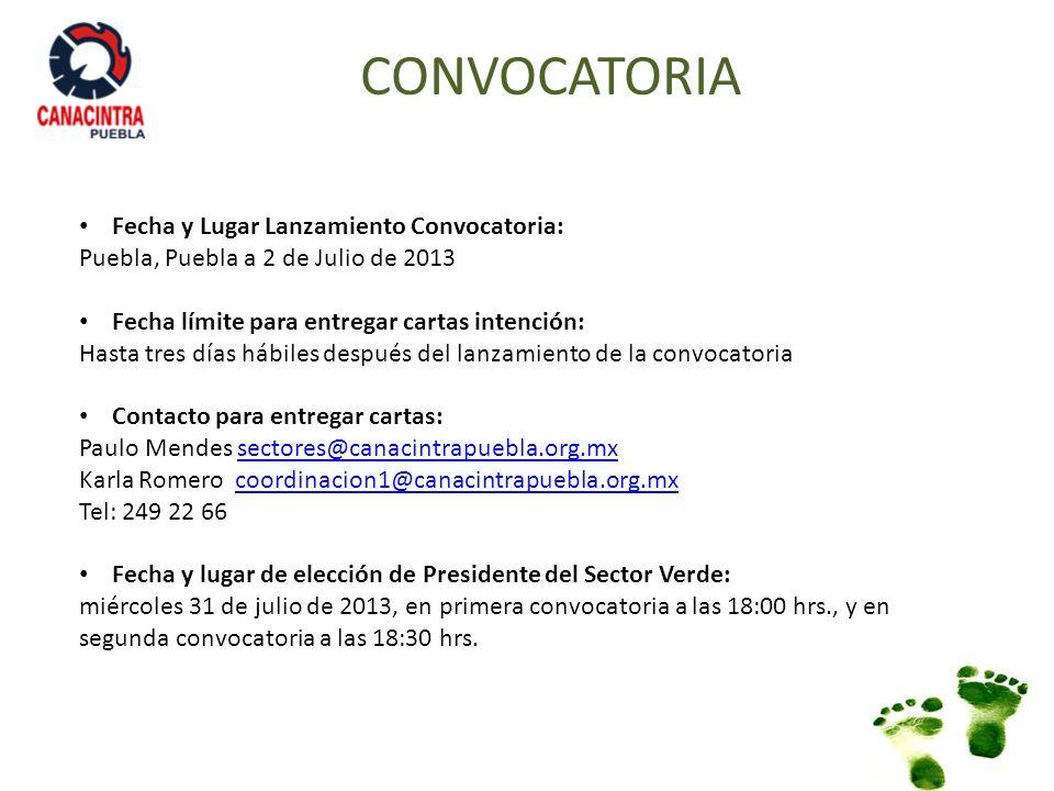CONVOCATORIA Fecha y Lugar Lanzamiento Convocatoria: Puebla, Puebla a 2 de Julio de 2013 Fecha límite para entregar cartas intención: Hasta tres días