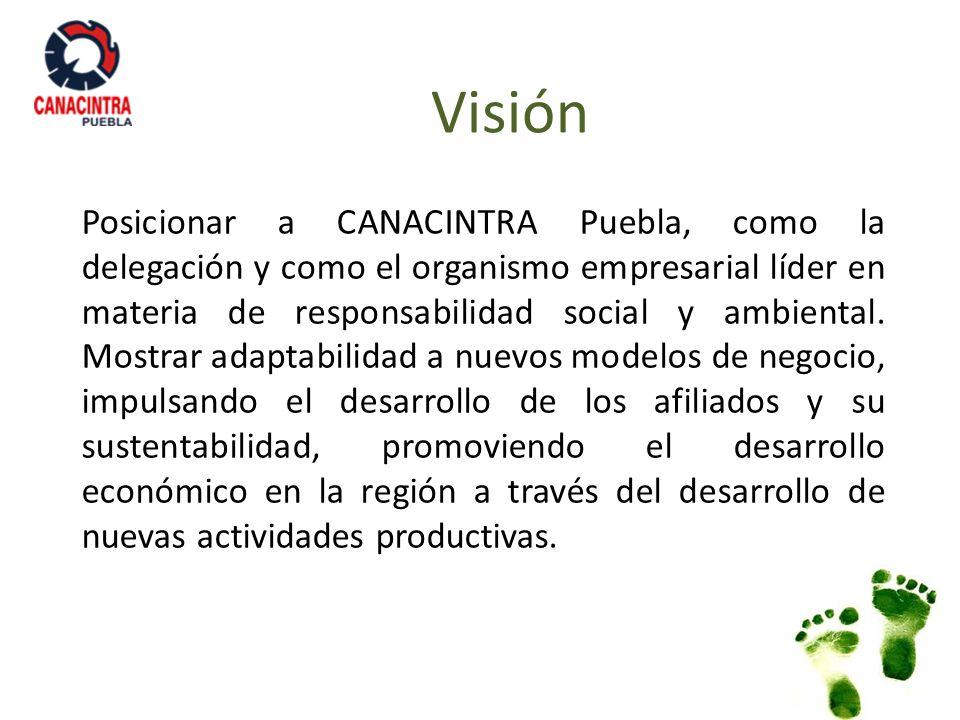 Visión Posicionar a CANACINTRA Puebla, como la delegación y como el organismo empresarial líder en materia de responsabilidad social y ambiental. Most