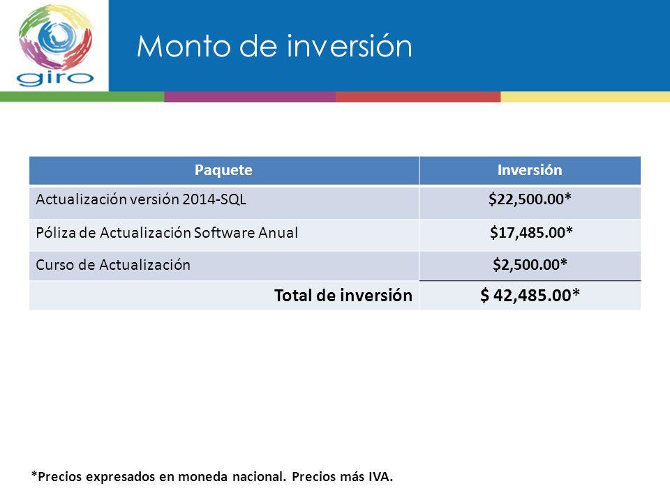 Monto de inversión PaqueteInversión Actualización versión 2014-SQL$22,500.00* Póliza de Actualización Software Anual $17,485.00* Curso de Actualización$2,500.00* Total de inversión$ 42,485.00* *Precios expresados en moneda nacional.