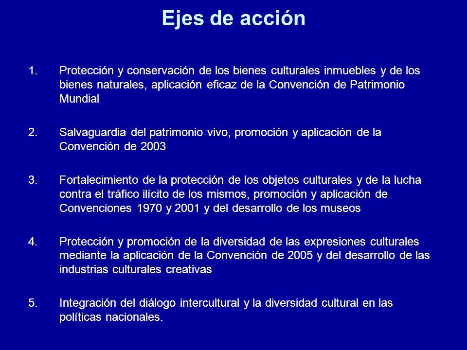 Ejes de acción 1.Protección y conservación de los bienes culturales inmuebles y de los bienes naturales, aplicación eficaz de la Convención de Patrimonio Mundial 2.Salvaguardia del patrimonio vivo, promoción y aplicación de la Convención de 2003 3.Fortalecimiento de la protección de los objetos culturales y de la lucha contra el tráfico ilícito de los mismos, promoción y aplicación de Convenciones 1970 y 2001 y del desarrollo de los museos 4.Protección y promoción de la diversidad de las expresiones culturales mediante la aplicación de la Convención de 2005 y del desarrollo de las industrias culturales creativas 5.Integración del diálogo intercultural y la diversidad cultural en las políticas nacionales.