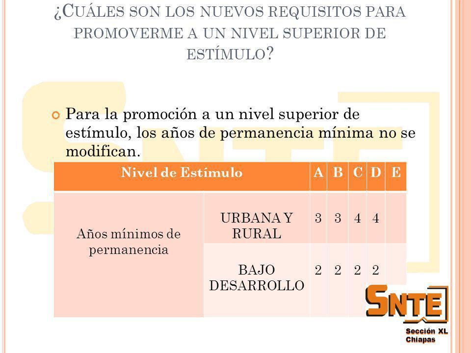 Sección XL Chiapas A POYO E DUCATIVO (3 ª V ERTIENTE ) Le corresponden hasta 20 puntos de los 100 posibles en la evaluación global.