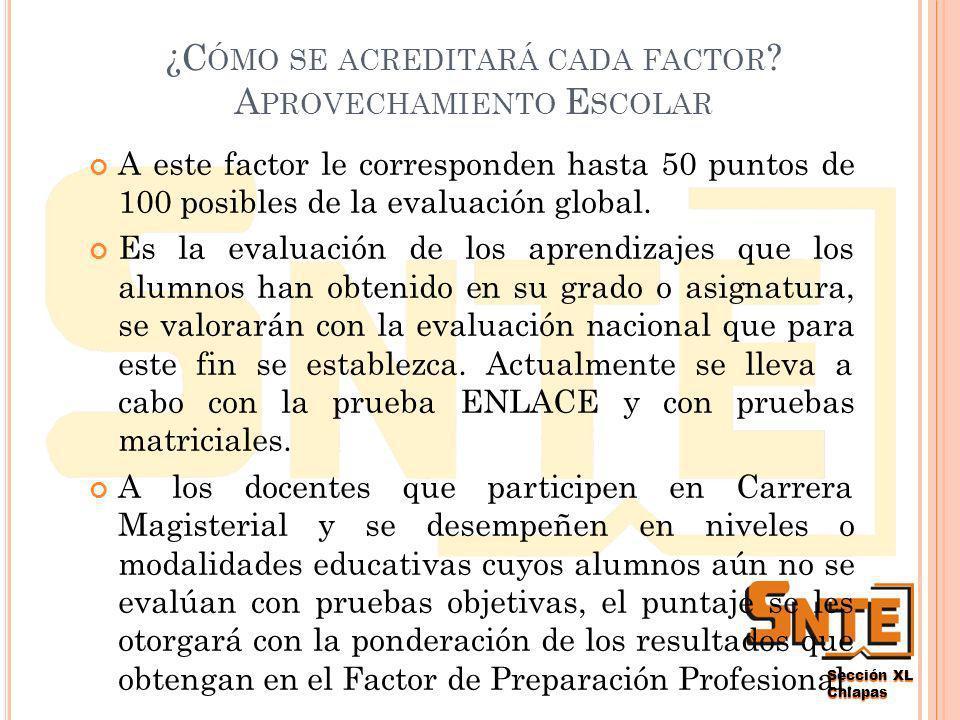 Sección XL Chiapas ¿C UÁLES SON LOS FACTORES Y PUNTAJES DEL S ISTEMA DE E VALUACIÓN .