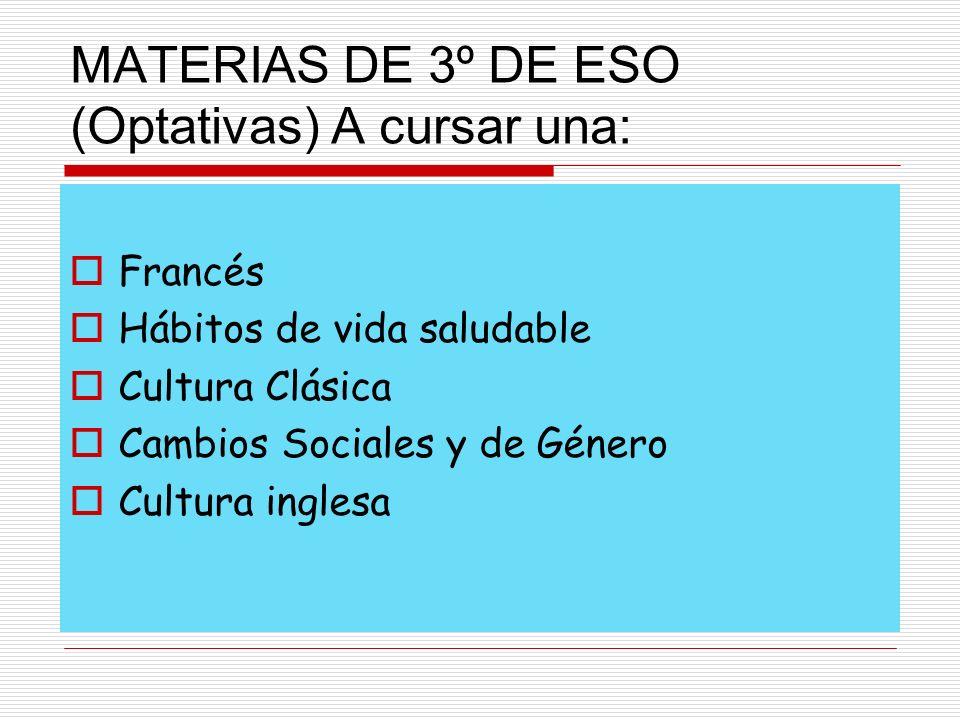 Francés Hábitos de vida saludable Cultura Clásica Cambios Sociales y de Género Cultura inglesa MATERIAS DE 3º DE ESO (Optativas) A cursar una: