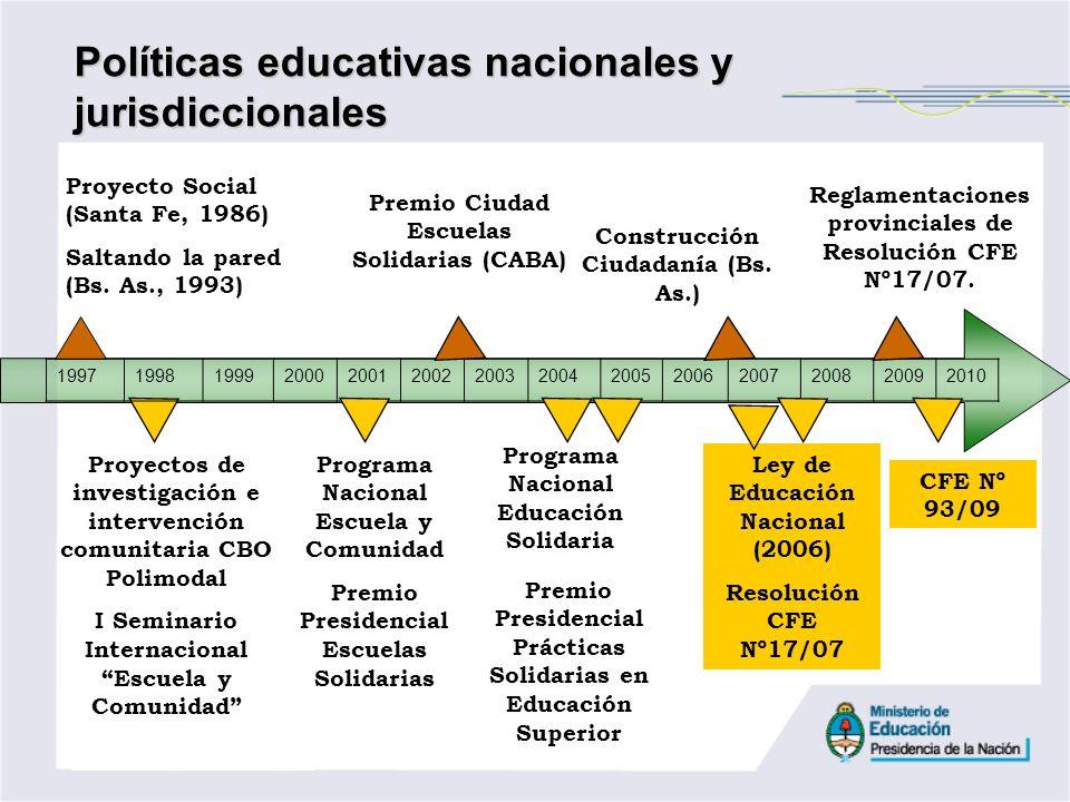 Políticas educativas nacionales y jurisdiccionales 19971998199920002001200220032004200520062007200820092010 Proyecto Social (Santa Fe, 1986) Saltando