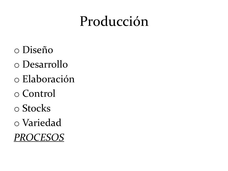 Producción o Diseño o Desarrollo o Elaboración o Control o Stocks o Variedad PROCESOS