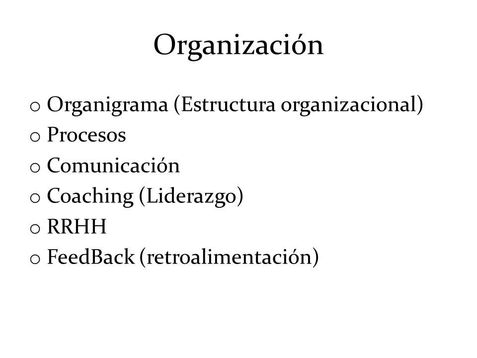 Organización o Organigrama (Estructura organizacional) o Procesos o Comunicación o Coaching (Liderazgo) o RRHH o FeedBack (retroalimentación)