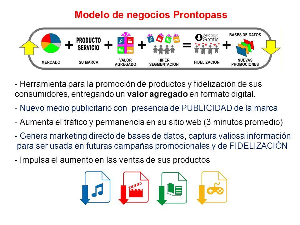 - Herramienta para la promoción de productos y fidelización de sus consumidores, entregando un valor agregado en formato digital.