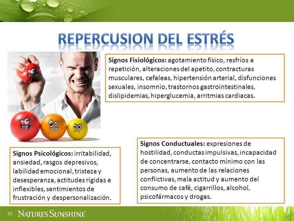 22 Signos Fisiológicos: agotamiento físico, resfríos a repetición, alteraciones del apetito, contracturas musculares, cefaleas, hipertensión arterial,