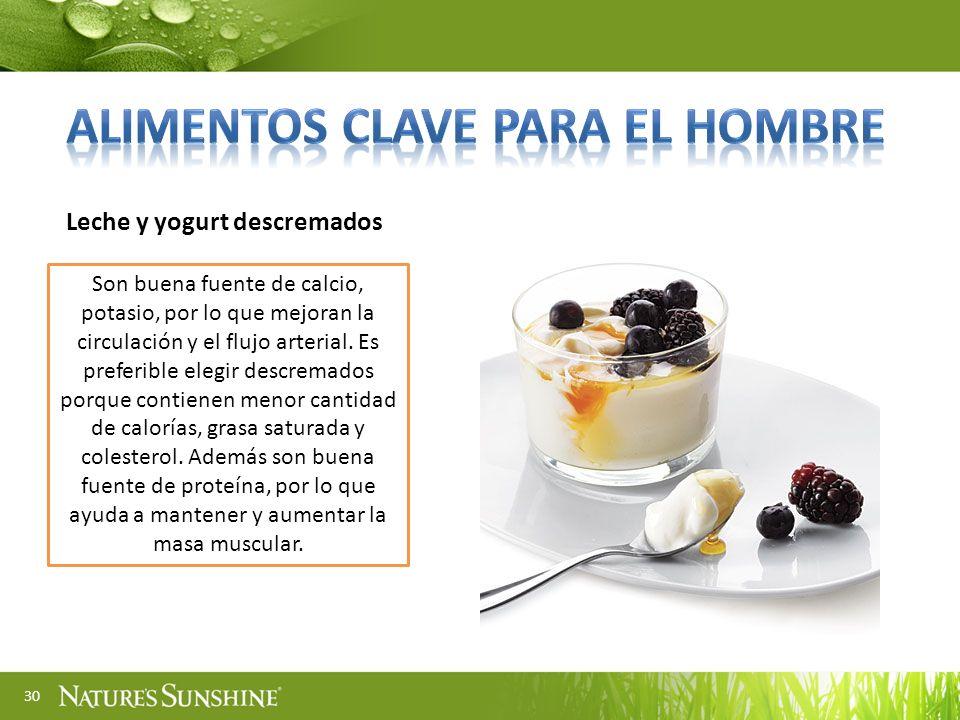 30 Leche y yogurt descremados Son buena fuente de calcio, potasio, por lo que mejoran la circulación y el flujo arterial. Es preferible elegir descrem