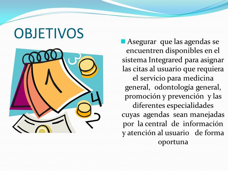 OBJETIVOS Asegurar que las agendas se encuentren disponibles en el sistema Integrared para asignar las citas al usuario que requiera el servicio para