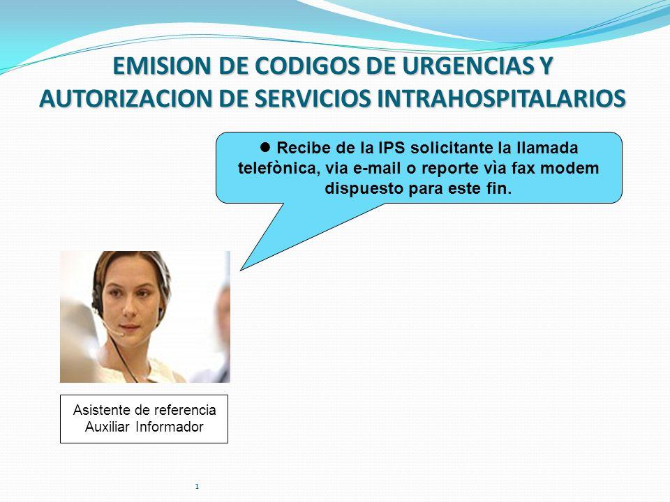 EMISION DE CODIGOS DE URGENCIAS Y AUTORIZACION DE SERVICIOS INTRAHOSPITALARIOS 1 Recibe de la IPS solicitante la llamada telefònica, via e-mail o repo
