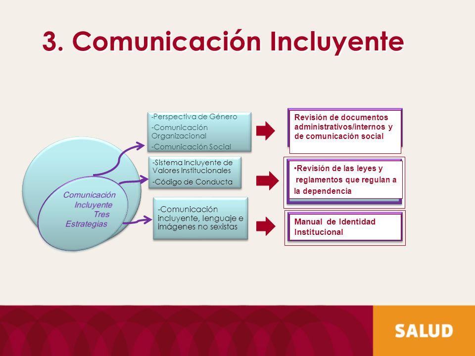 3. Comunicación Incluyente Revisión de documentos administrativos/internos y de comunicación social - Perspectiva de Género -Comunicación Organizacion