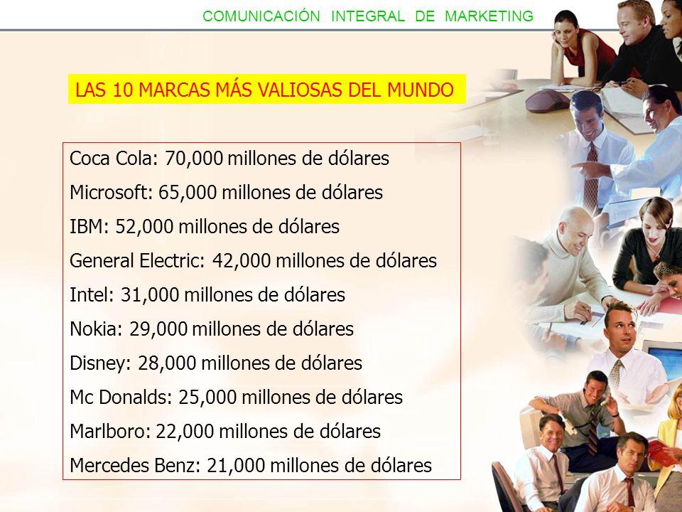 LAS 10 MARCAS MÁS VALIOSAS DEL MUNDO COMUNICACIÓN INTEGRAL DE MARKETING Coca Cola: 70,000 millones de dólares Microsoft: 65,000 millones de dólares IB