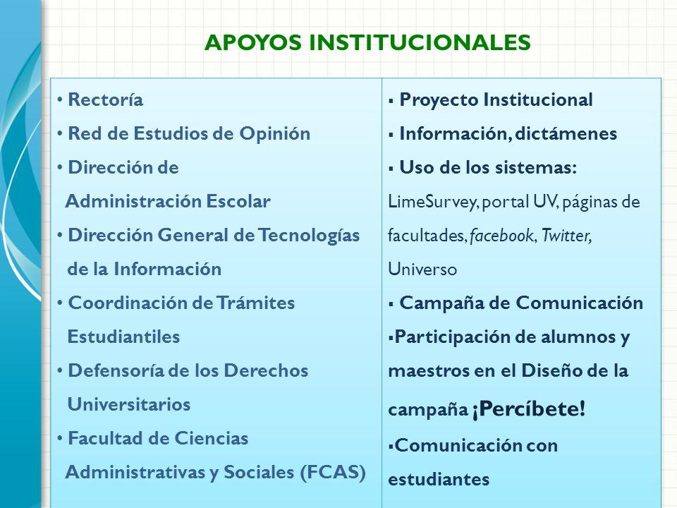 APOYOS INSTITUCIONALES