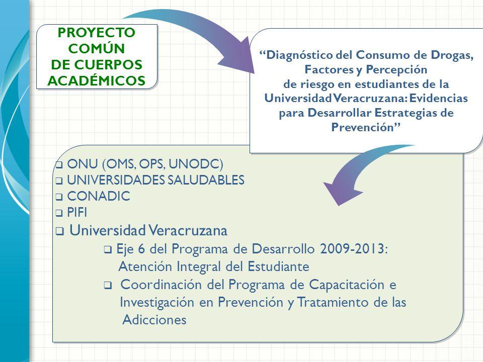 PROYECTO COMÚN DE CUERPOS ACADÉMICOS PROYECTO COMÚN DE CUERPOS ACADÉMICOS ONU (OMS, OPS, UNODC) UNIVERSIDADES SALUDABLES CONADIC PIFI Universidad Vera