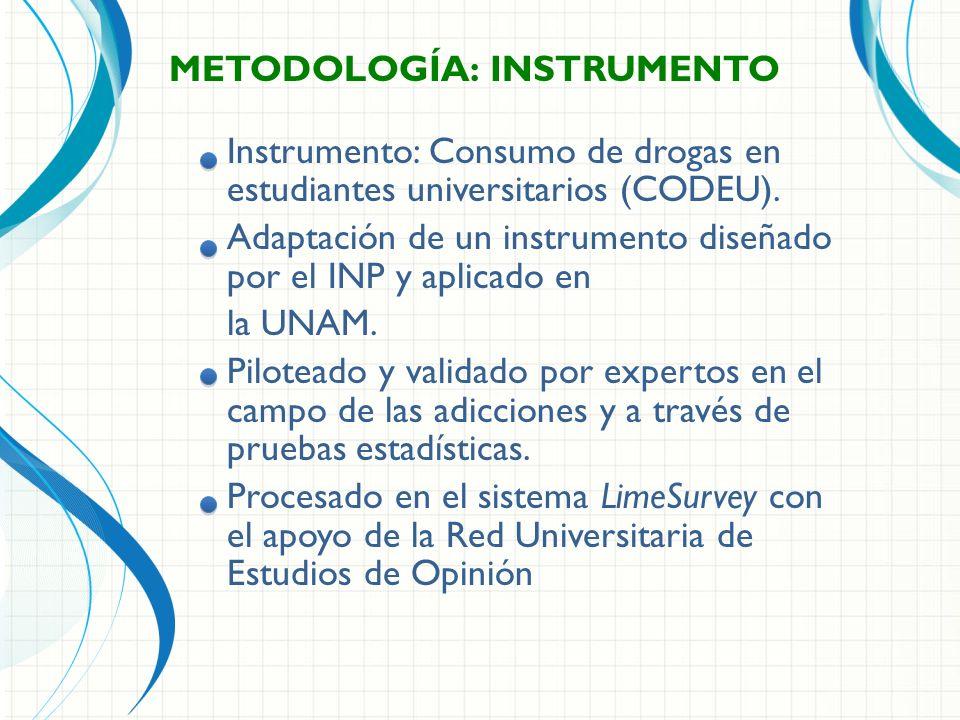 Instrumento: Consumo de drogas en estudiantes universitarios (CODEU). Adaptación de un instrumento diseñado por el INP y aplicado en la UNAM. Pilotead