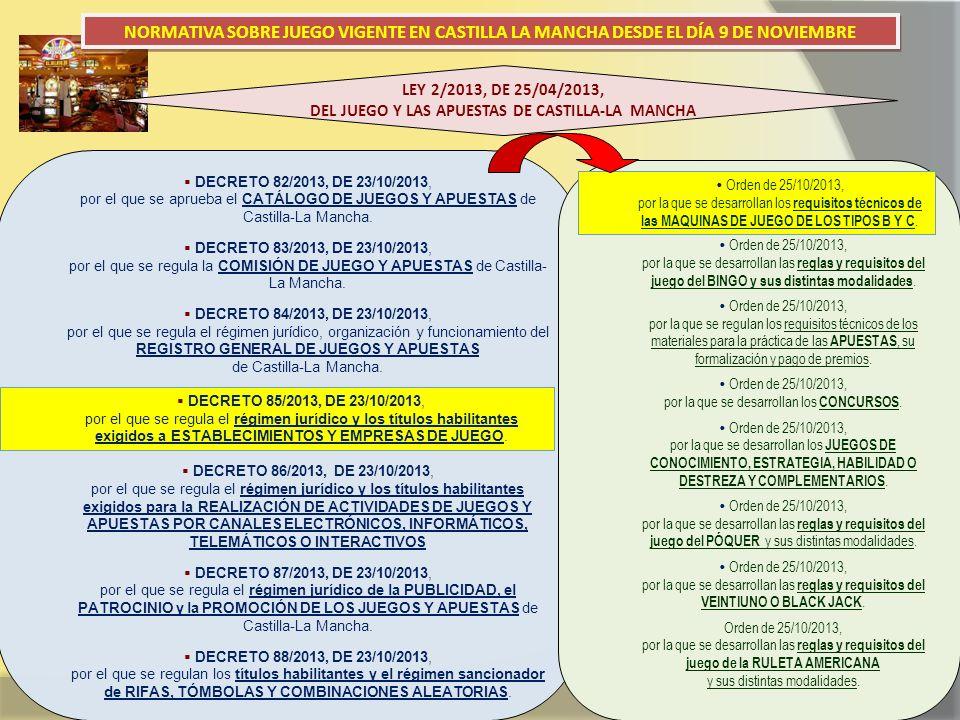 NORMATIVA SOBRE JUEGO VIGENTE EN CASTILLA LA MANCHA DESDE EL DÍA 9 DE NOVIEMBRE LEY 2/2013, DE 25/04/2013, DEL JUEGO Y LAS APUESTAS DE CASTILLA-LA MANCHA DECRETO 82/2013, DE 23/10/2013, por el que se aprueba el CATÁLOGO DE JUEGOS Y APUESTAS de Castilla-La Mancha.