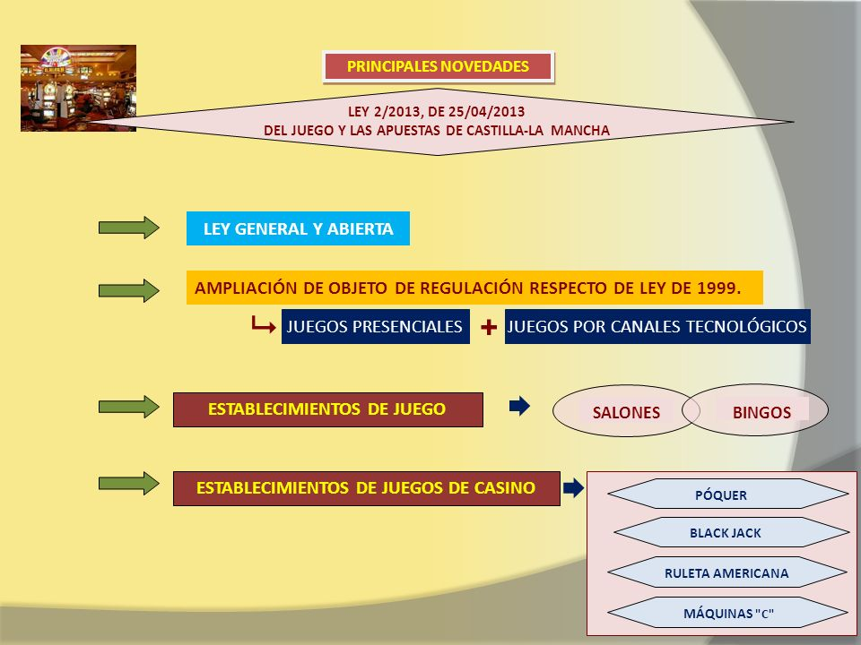 LEY 2/2013, DE 25/04/2013 DEL JUEGO Y LAS APUESTAS DE CASTILLA-LA MANCHA PRINCIPALES NOVEDADES LEY GENERAL Y ABIERTA AMPLIACIÓN DE OBJETO DE REGULACIÓN RESPECTO DE LEY DE 1999.